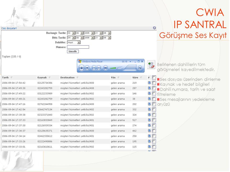 CWIA IP SANTRAL Görüşme Ses Kayıt Belirlenen dahililerin tüm görüşmeleri kayedilmektedir.
