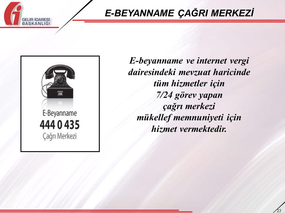 E-BEYANNAME ÇAĞRI MERKEZİ E-beyanname ve internet vergi dairesindeki mevzuat haricinde tüm hizmetler için 7/24 görev yapan çağrı merkezi mükellef memn