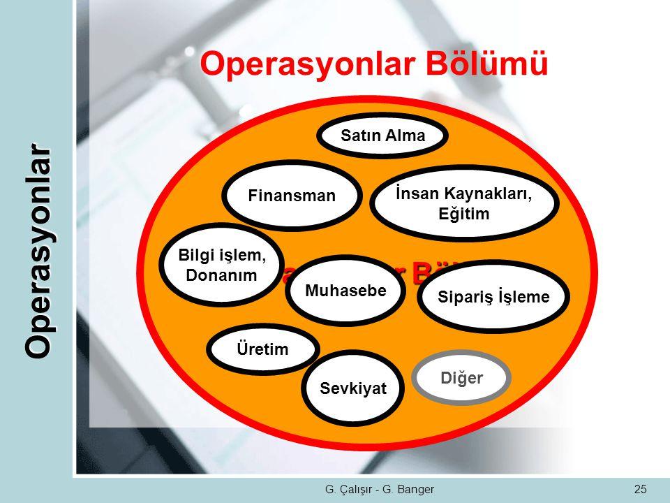 G. Çalışır - G. Banger25 Operasyonlar Bölümü Operasyonlar Finansman İnsan Kaynakları, Eğitim Bilgi işlem, Donanım Sipariş İşleme Muhasebe Üretim Sevki