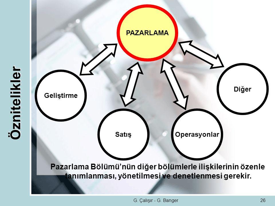 G. Çalışır - G. Banger26 PAZARLAMA Diğer Satış Geliştirme Operasyonlar Pazarlama Bölümü'nün diğer bölümlerle ilişkilerinin özenle tanımlanması, yöneti