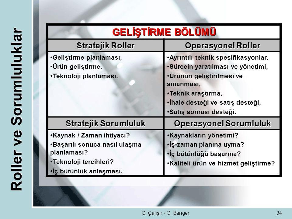 G. Çalışır - G. Banger34 Roller ve Sorumluluklar GELİŞTİRME BÖLÜMÜ Stratejik Roller Operasyonel Roller •Geliştirme planlaması, •Ürün geliştirme, •Tekn