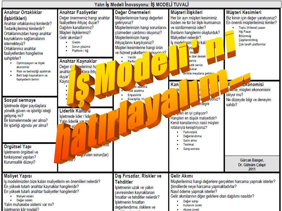 8 İş Modeli •İş modeli, piyasa ortamında kâr sağlamak üzere tasarlanmış bir dizi planlı faaliyettir.