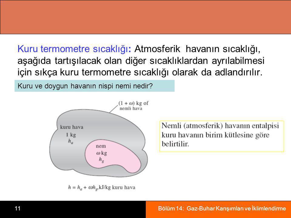 Bölüm 14: Gaz-Buhar Karışımları ve İklimlendirme11 Kuru termometre sıcaklığı: Atmosferik havanın sıcaklığı, aşağıda tartışılacak olan diğer sıcaklıklardan ayrılabilmesi için sıkça kuru termometre sıcaklığı olarak da adlandırılır.