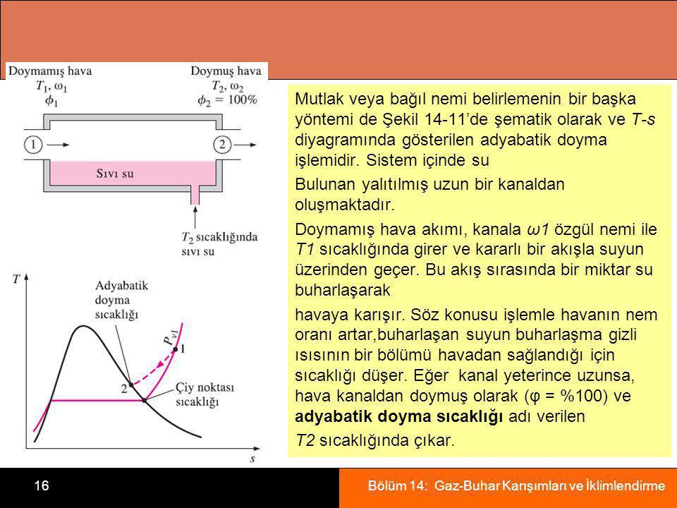 Bölüm 14: Gaz-Buhar Karışımları ve İklimlendirme16 Mutlak veya bağıl nemi belirlemenin bir başka yöntemi de Şekil 14-11'de şematik olarak ve T-s diyagramında gösterilen adyabatik doyma işlemidir.