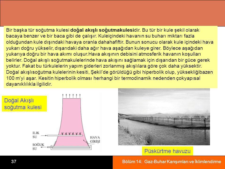 Bölüm 14: Gaz-Buhar Karışımları ve İklimlendirme37 Püskürtme havuzu Bir başka tür soğutma kulesi doğal akışlı soğutmakulesidir.