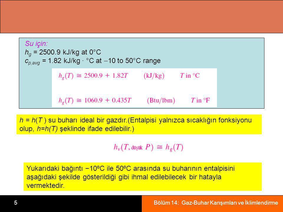 Bölüm 14: Gaz-Buhar Karışımları ve İklimlendirme5 h = h(T ) su buharı ideal bir gazdır.(Entalpisi yalnızca sıcaklığın fonksiyonu olup, h=h(T) şeklinde ifade edilebilir.) Su için: h g = 2500.9 kJ/kg at 0°C c p,avg = 1.82 kJ/kg · °C at  10 to 50°C range Yukarıdaki bağıntı −10ºC ile 50ºC arasında su buharının entalpisini aşağıdaki şekilde gösterildiği gibi ihmal edilebilecek bir hatayla vermektedir.