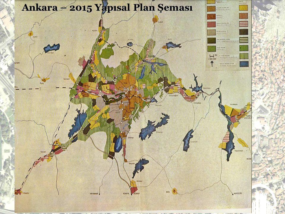 Kentsel Yerleşme Alanı : 14.000 ha. Kentsel Yerleşme Alanı : 14.000 ha. Kent Nüfusu: 1.2 Milyon Kent Nüfusu: 1.2 Milyon Plan Hedef Yılı: 1990 Plan Hed