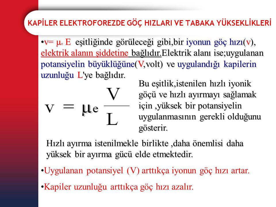 KAPİLER ELEKTROFOREZDE GÖÇ HIZLARI VE TABAKA YÜKSEKLİKLERİ •v= µ e E eşitliğinde görüleceği gibi,bir iyonun göç hızı(v), elektrik alanın şiddetine bağ