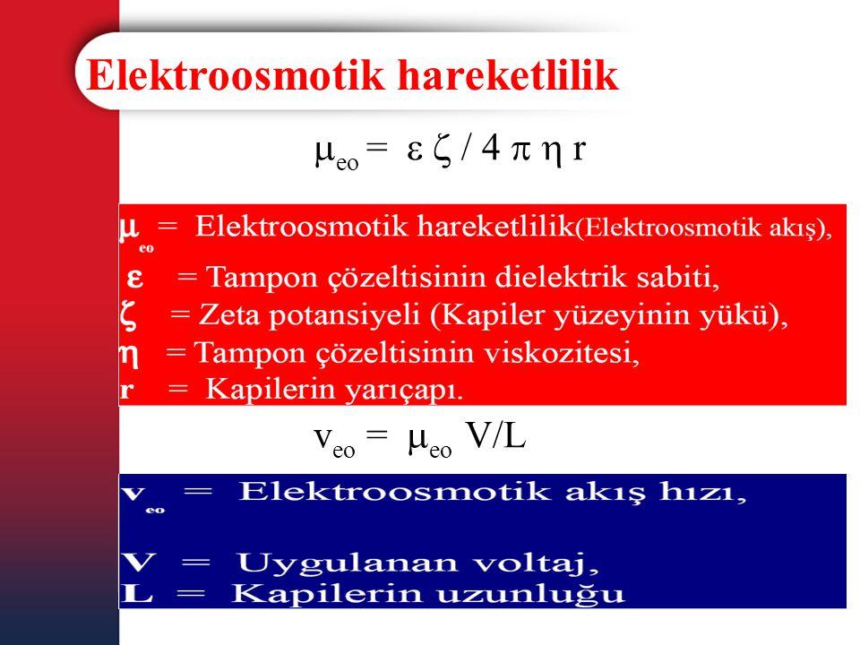 Elektroosmotik hareketlilik  eo =   / 4   r v eo =  eo V/L v eo = Elektroosmotik akış hızı V = Uygulanan voltaj L = Kapilerin uzunluğu