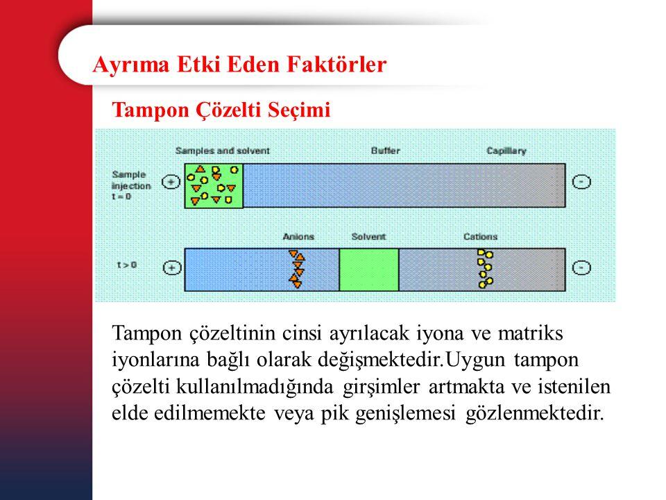 Ayrıma Etki Eden Faktörler Tampon Çözelti Seçimi Tampon çözeltinin cinsi ayrılacak iyona ve matriks iyonlarına bağlı olarak değişmektedir.Uygun tampon