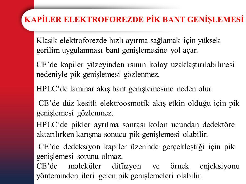 KAPİLER ELEKTROFOREZDE PİK BANT GENİŞLEMESİ Klasik elektroforezde hızlı ayırma sağlamak için yüksek gerilim uygulanması bant genişlemesine yol açar. C