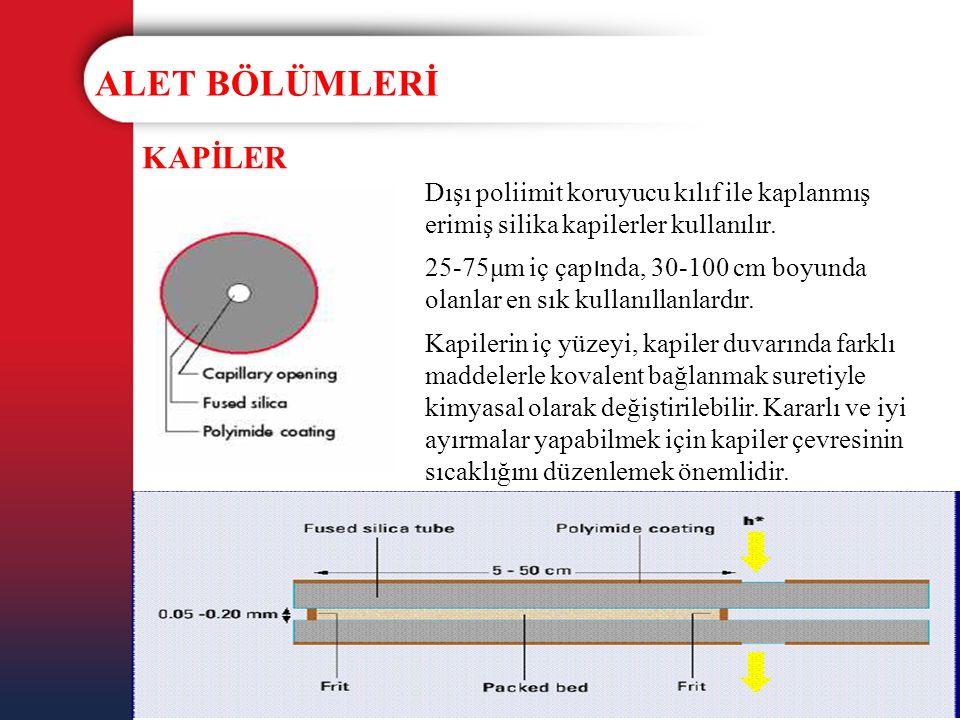 ALET BÖLÜMLERİ KAPİLER Dışı poliimit koruyucu kılıf ile kaplanmış erimiş silika kapilerler kullanılır. 25-75μm iç çap ı nda, 30-100 cm boyunda olanlar