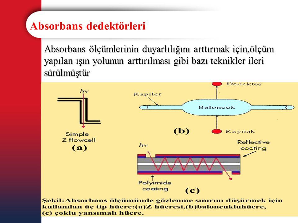 Absorbans dedektörleri Absorbans ölçümlerinin duyarlılığını arttırmak için,ölçüm yapılan ışın yolunun arttırılması gibi bazı teknikler ileri sürülmüşt