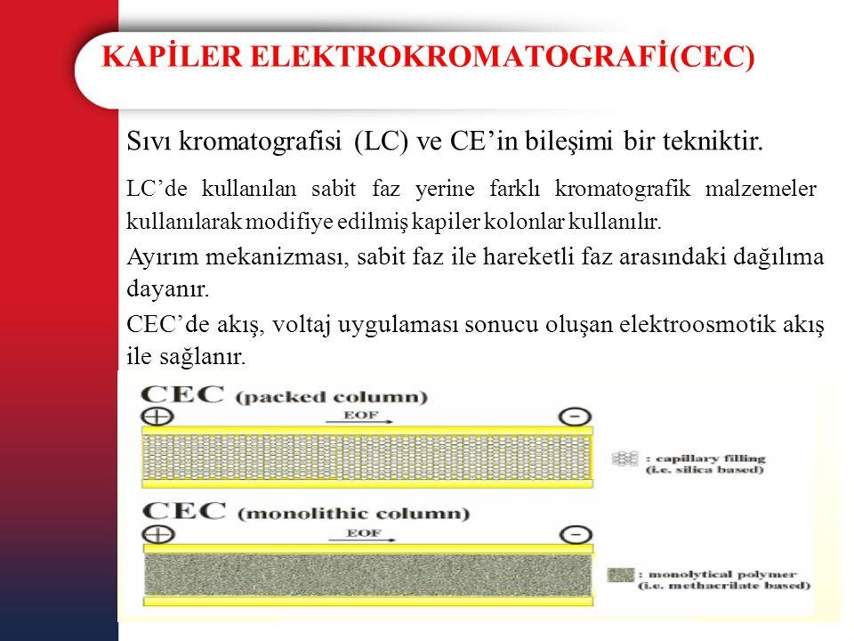 KAPİLER ELEKTROKROMATOGRAFİ(CEC) Sıvı kromatografisi (LC) ve CE'in bileşimi bir tekniktir. LC'de kullanılan sabit faz yerine farklı kromatografik malz