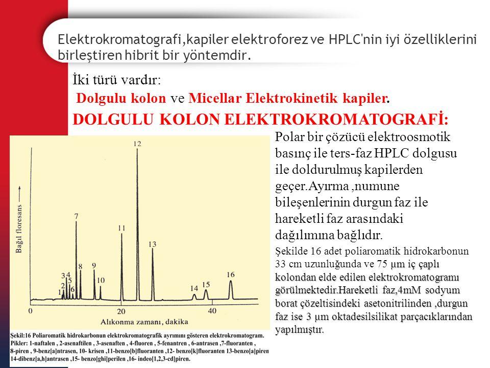 Elektrokromatografi,kapiler elektroforez ve HPLC'nin iyi özelliklerini birleştiren hibrit bir yöntemdir. İki türü vardır: Dolgulu kolon ve Micellar El