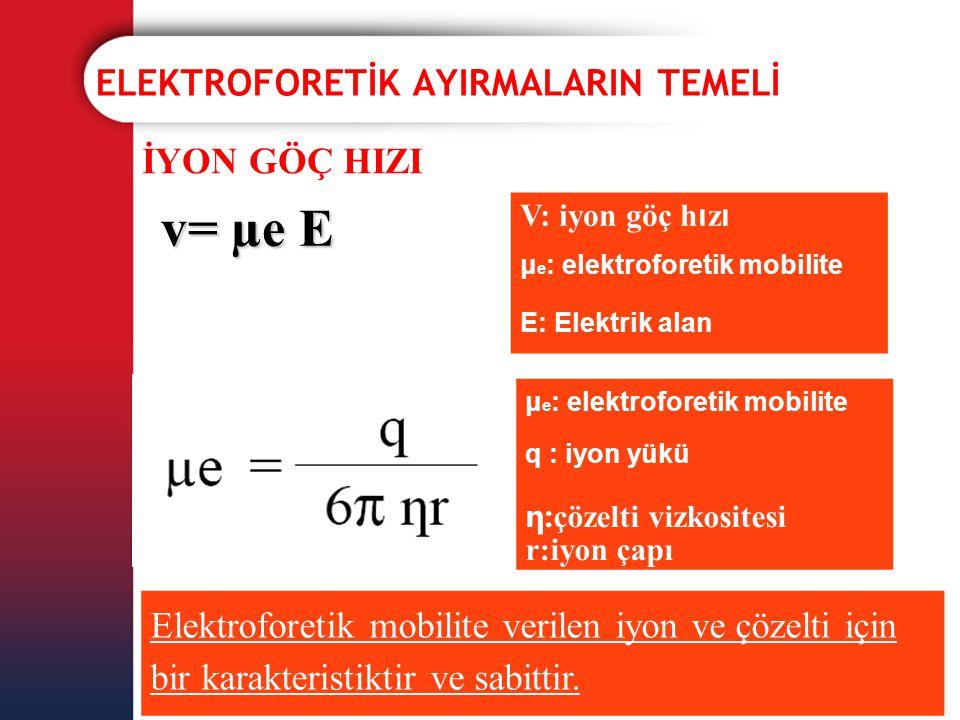 ELEKTROFORETİK AYIRMALARIN TEMELİ İYON GÖÇ HIZI v= µe E V: iyon göç h ı z ı μ e : elektroforetik mobilite E: Elektrik alan μ e : elektroforetik mobili