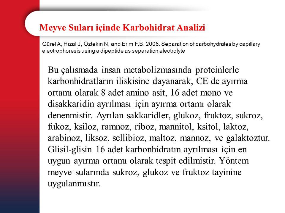 Meyve Suları içinde Karbohidrat Analizi Gürel A, Hızal J, Öztekin N, and Erim F.B. 2006. Separation of carbohydrates by capillary electrophoresis usin
