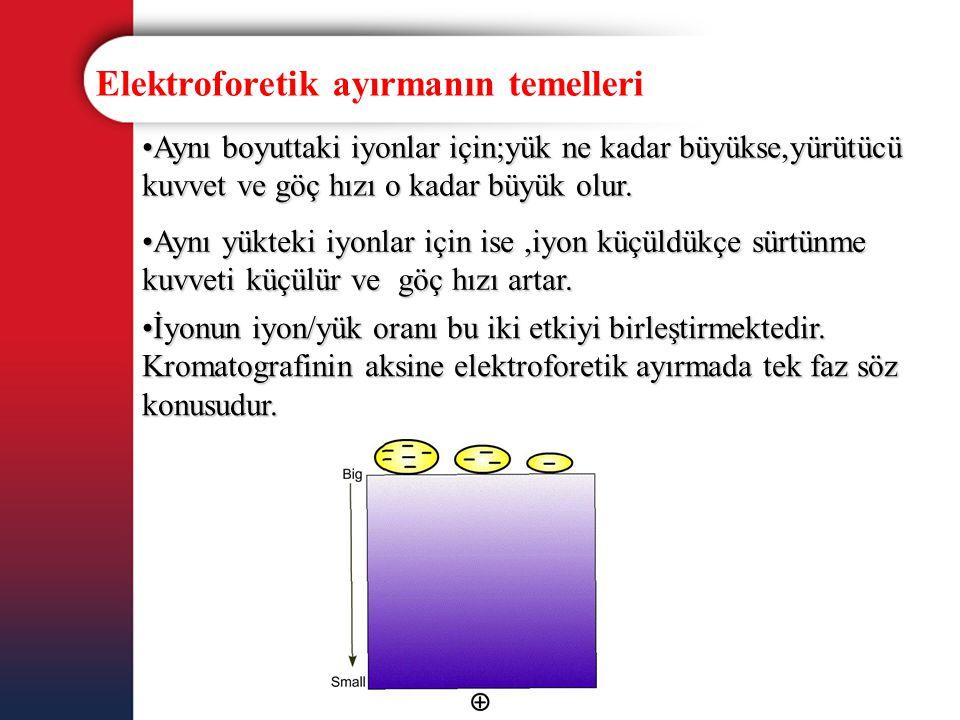 Elektroforetik ayırmanın temelleri •Aynı boyuttaki iyonlar için;yük ne kadar büyükse,yürütücü kuvvet ve göç hızı o kadar büyük olur. •Aynı yükteki iyo
