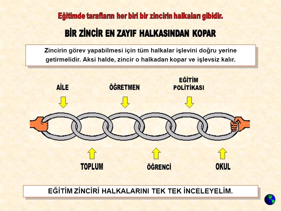Zincirin görev yapabilmesi için tüm halkalar işlevini doğru yerine getirmelidir.