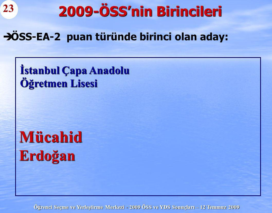 Öğrenci Seçme ve Yerleştirme Merkezi - 2009 ÖSS ve YDS Sonuçları – 12 Temmuz 2009   ÖSS-EA-2 puan türünde birinci olan aday: 2009-ÖSS'nin Birinciler