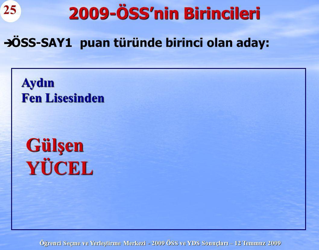 Öğrenci Seçme ve Yerleştirme Merkezi - 2009 ÖSS ve YDS Sonuçları – 12 Temmuz 2009   ÖSS-SAY1 puan türünde birinci olan aday: 2009-ÖSS'nin Birinciler