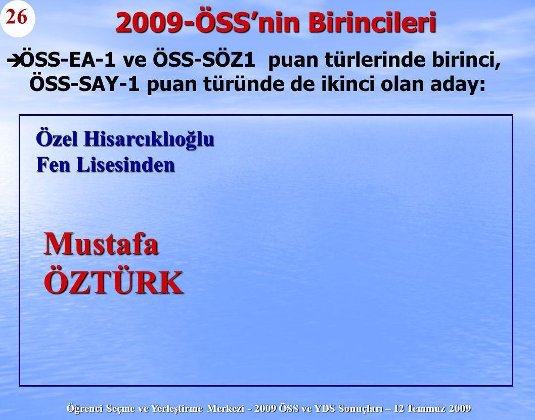 Öğrenci Seçme ve Yerleştirme Merkezi - 2009 ÖSS ve YDS Sonuçları – 12 Temmuz 2009   ÖSS-EA-1 ve ÖSS-SÖZ1 puan türlerinde birinci, ÖSS-SAY-1 puan tür