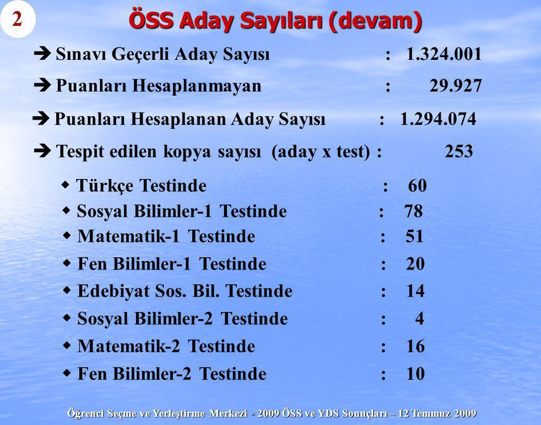 Öğrenci Seçme ve Yerleştirme Merkezi - 2009 ÖSS ve YDS Sonuçları – 12 Temmuz 2009 ÖSS Aday Sayıları (devam) 2   Sınavı Geçerli Aday Sayısı : 1.324.0