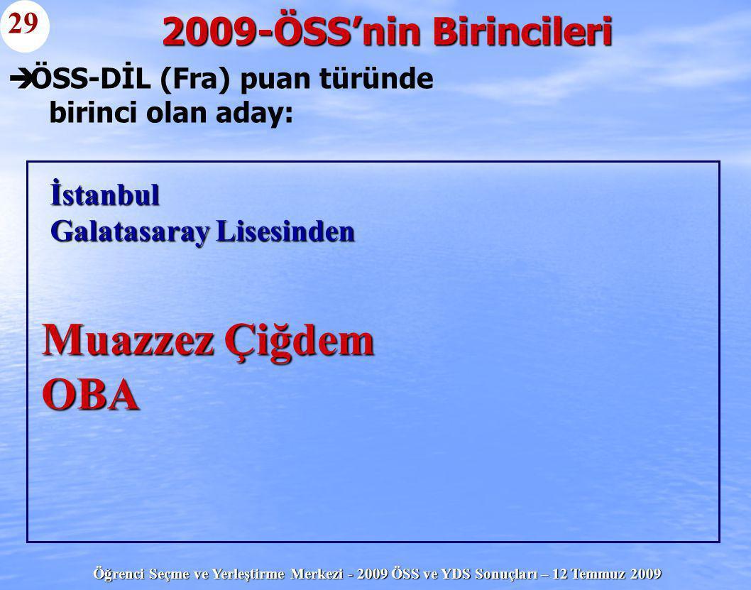 Öğrenci Seçme ve Yerleştirme Merkezi - 2009 ÖSS ve YDS Sonuçları – 12 Temmuz 2009   ÖSS-DİL (Fra) puan türünde birinci olan aday: 2009-ÖSS'nin Birin