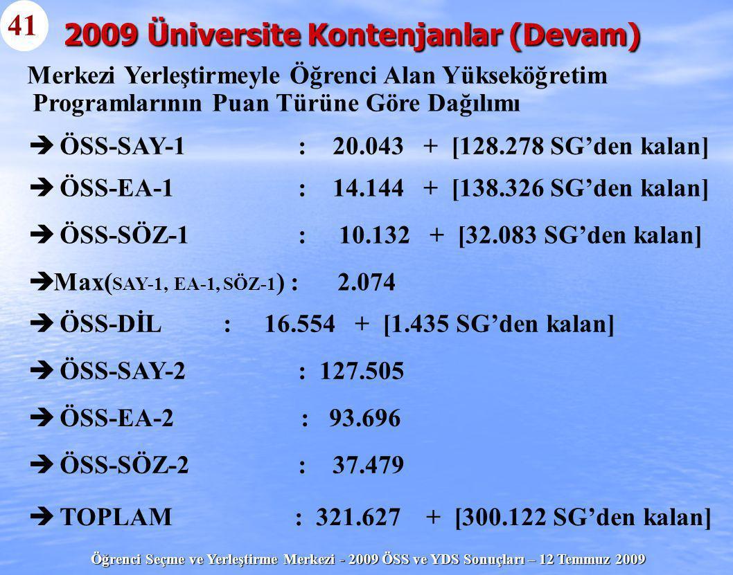 Öğrenci Seçme ve Yerleştirme Merkezi - 2009 ÖSS ve YDS Sonuçları – 12 Temmuz 2009   ÖSS-SAY-1 : 20.043 + [128.278 SG'den kalan] Merkezi Yerleştirmey