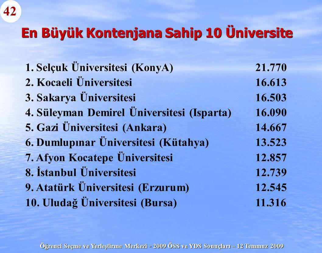 Öğrenci Seçme ve Yerleştirme Merkezi - 2009 ÖSS ve YDS Sonuçları – 12 Temmuz 2009 En Büyük Kontenjana Sahip 10 Üniversite 1. 1.Selçuk Üniversitesi (Ko