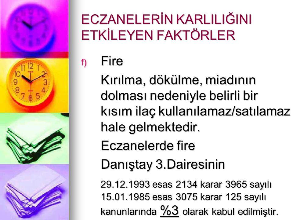 ECZANELERİN KARLILIĞINI ETKİLEYEN FAKTÖRLER f) Fire Kırılma, dökülme, miadının dolması nedeniyle belirli bir kısım ilaç kullanılamaz/satılamaz hale ge