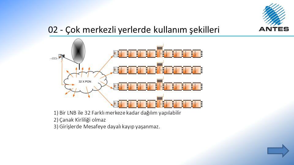 02 - Çok merkezli yerlerde kullanım şekilleri 1) Bir LNB ile 32 Farklı merkeze kadar dağılım yapılabilir 2) Çanak Kirliliği olmaz 3) Girişlerde Mesafe
