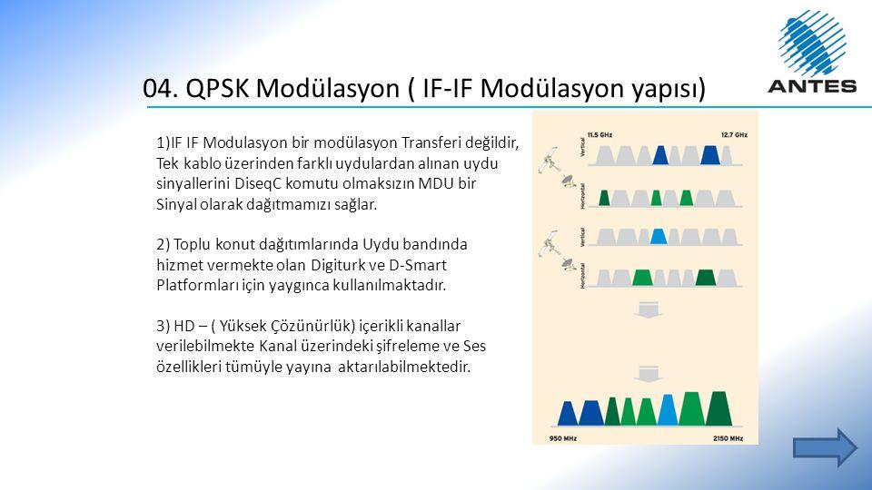 04. QPSK Modülasyon ( IF-IF Modülasyon yapısı) 1)IF IF Modulasyon bir modülasyon Transferi değildir, Tek kablo üzerinden farklı uydulardan alınan uydu