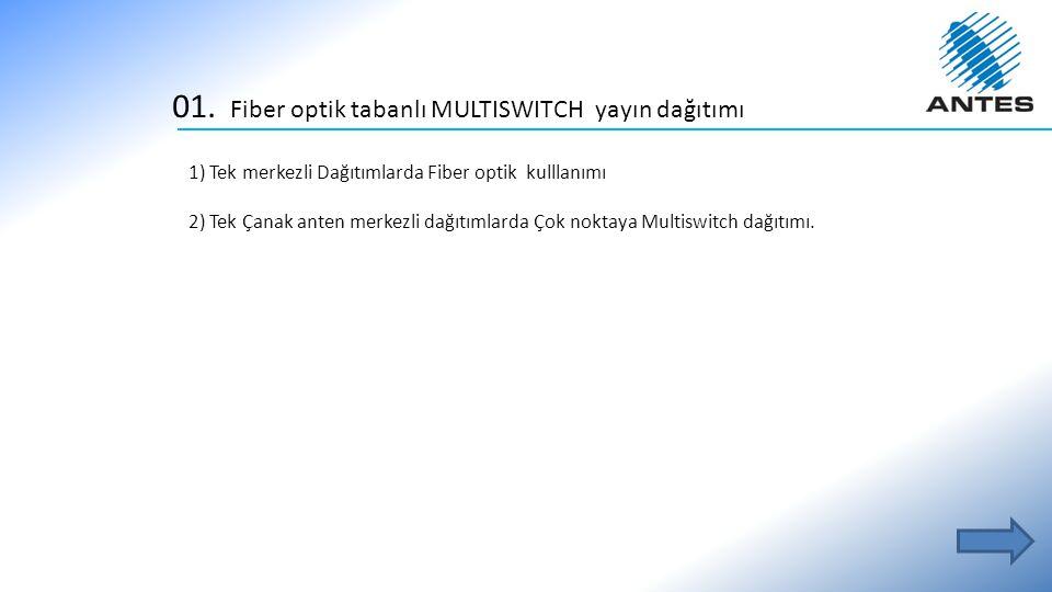 01. Fiber optik tabanlı MULTISWITCH yayın dağıtımı 1) Tek merkezli Dağıtımlarda Fiber optik kulllanımı 2) Tek Çanak anten merkezli dağıtımlarda Çok no