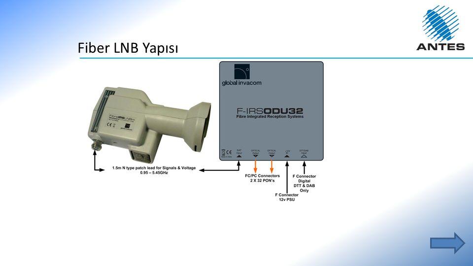 Fiber LNB Yapısı