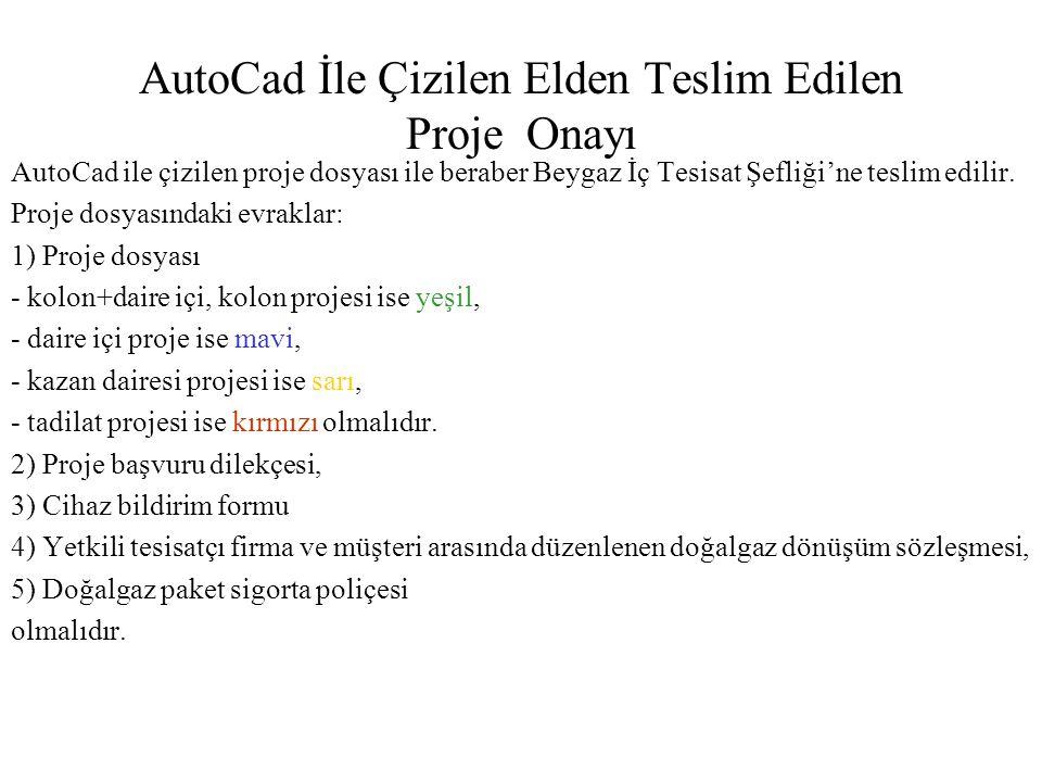 •Projenin kapak bilgileri ABYS'den kontrol edilir.