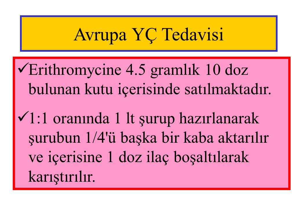 Avrupa YÇ Tedavisi  Erithromycine 4.5 gramlık 10 doz bulunan kutu içerisinde satılmaktadır.  1:1 oranında 1 lt şurup hazırlanarak şurubun 1/4'ü başk