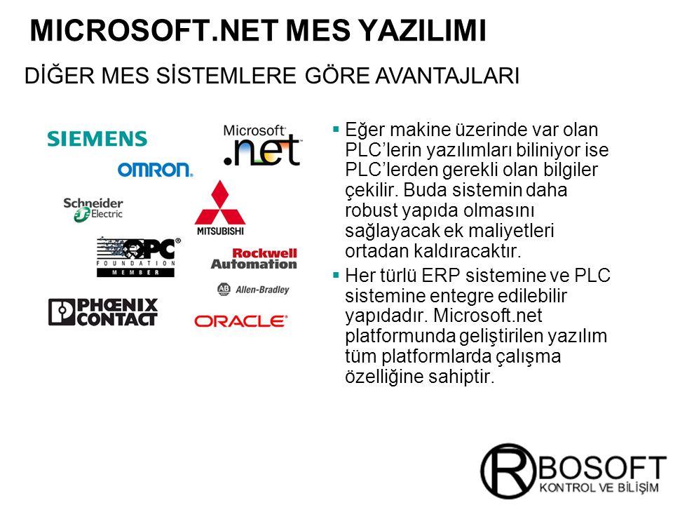 Masterversion 12 MICROSOFT.NET MES YAZILIMI  Eğer makine üzerinde var olan PLC'lerin yazılımları biliniyor ise PLC'lerden gerekli olan bilgiler çekil
