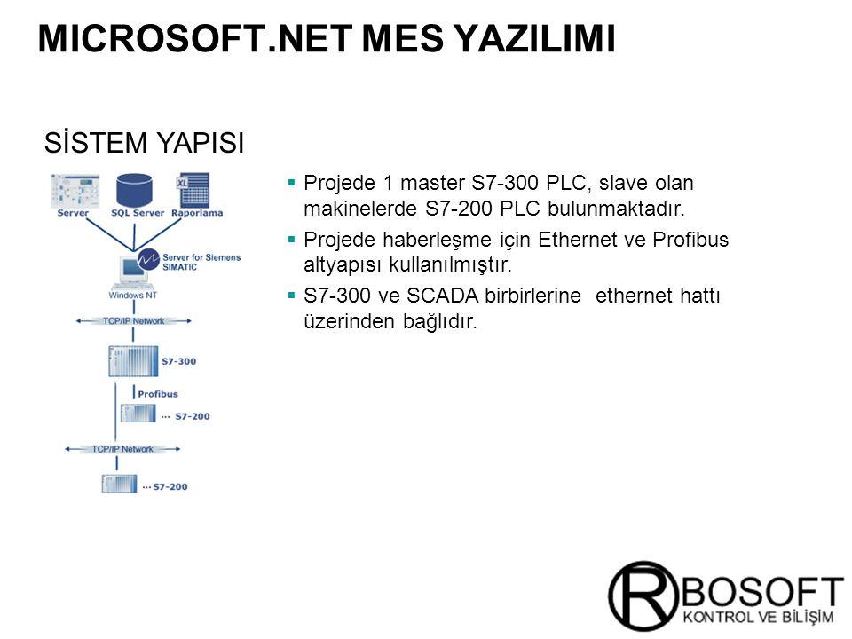 Masterversion 12 SİSTEM YAPISI MICROSOFT.NET MES YAZILIMI  Projede 1 master S7-300 PLC, slave olan makinelerde S7-200 PLC bulunmaktadır.