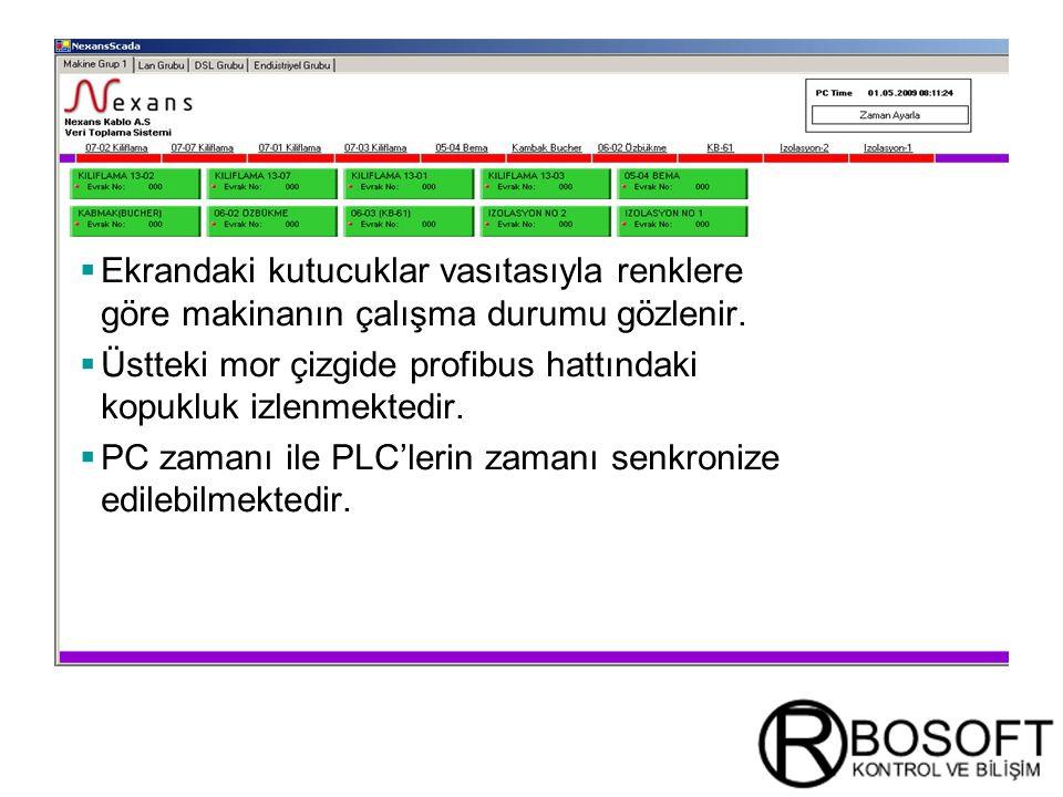 Masterversion 12  Ekrandaki kutucuklar vasıtasıyla renklere göre makinanın çalışma durumu gözlenir.