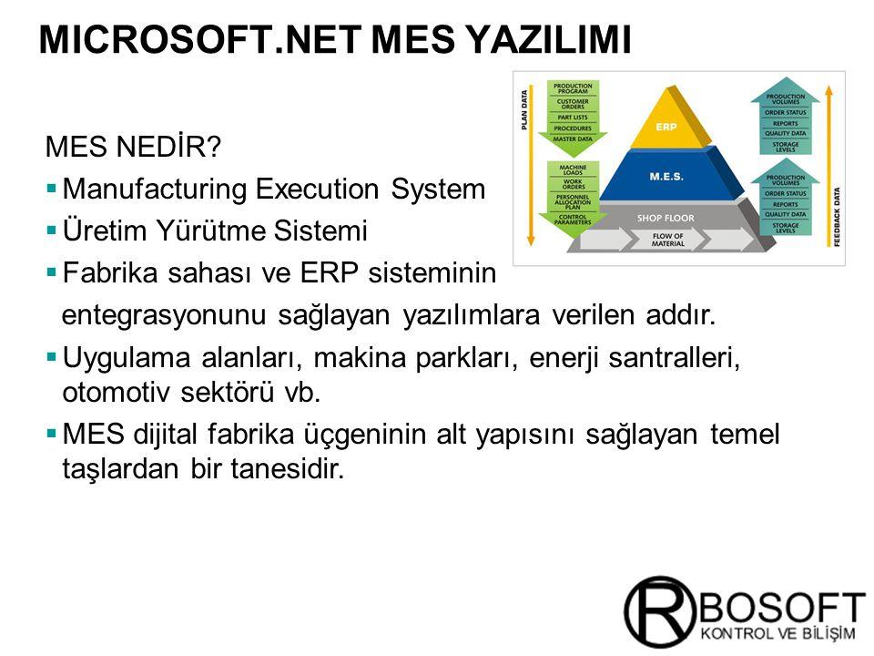 Masterversion 12 MES NEDİR?  Manufacturing Execution System  Üretim Yürütme Sistemi  Fabrika sahası ve ERP sisteminin entegrasyonunu sağlayan yazıl