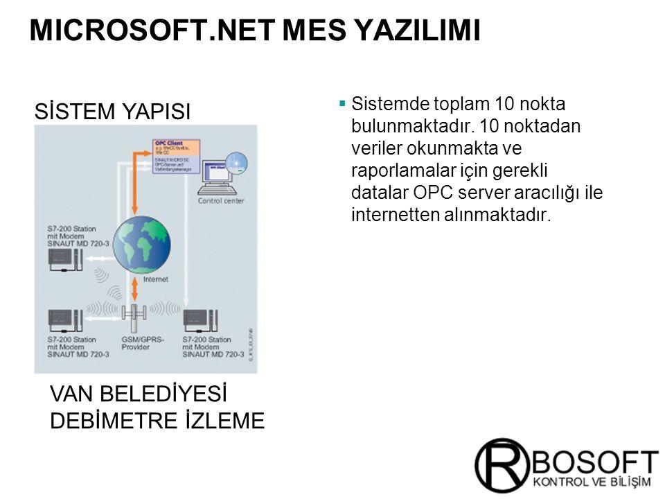 Masterversion 12 SİSTEM YAPISI MICROSOFT.NET MES YAZILIMI  Sistemde toplam 10 nokta bulunmaktadır. 10 noktadan veriler okunmakta ve raporlamalar için