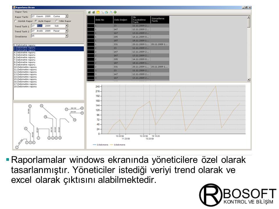 Masterversion 12  Raporlamalar windows ekranında yöneticilere özel olarak tasarlanmıştır.