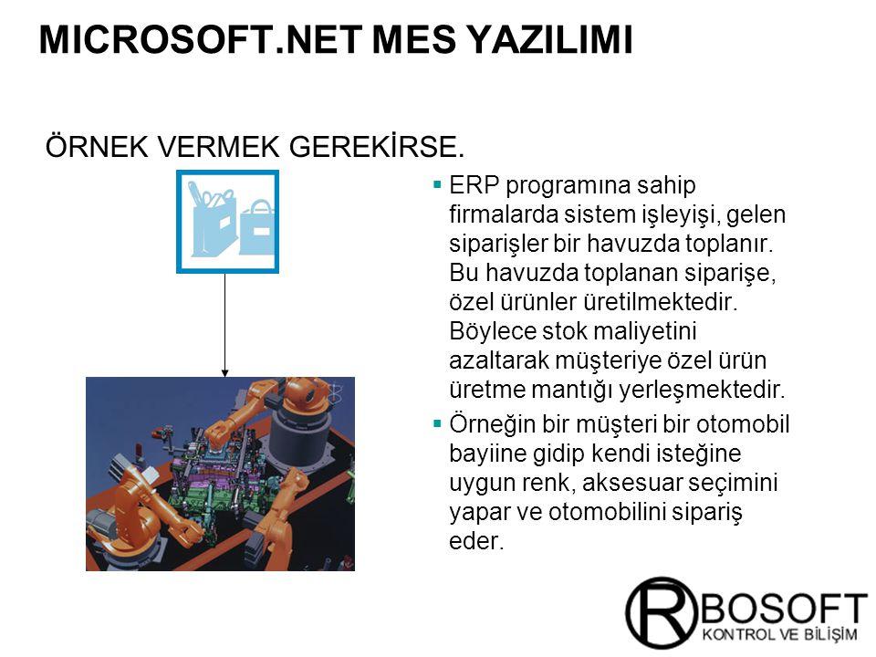 Masterversion 12 ÖRNEK VERMEK GEREKİRSE. MICROSOFT.NET MES YAZILIMI  ERP programına sahip firmalarda sistem işleyişi, gelen siparişler bir havuzda to