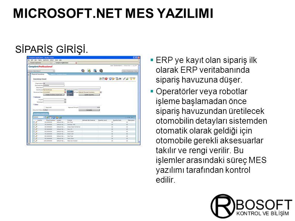 Masterversion 12 SİPARİŞ GİRİŞİ. MICROSOFT.NET MES YAZILIMI  ERP ye kayıt olan sipariş ilk olarak ERP veritabanında sipariş havuzuna düşer.  Operatö
