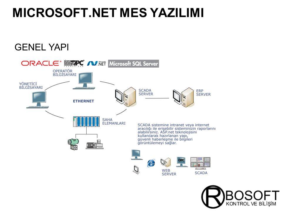 Masterversion 12 GENEL YAPI MICROSOFT.NET MES YAZILIMI