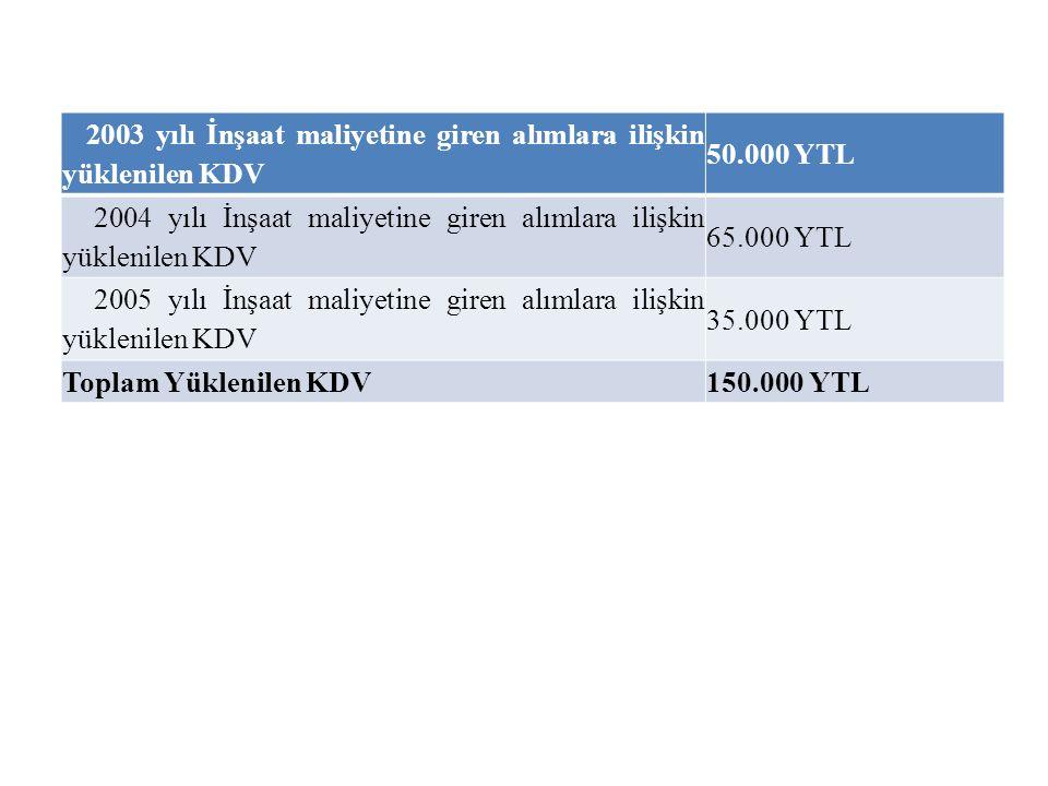 2003 yılı İnşaat maliyetine giren alımlara ilişkin yüklenilen KDV 50.000 YTL 2004 yılı İnşaat maliyetine giren alımlara ilişkin yüklenilen KDV 65.000