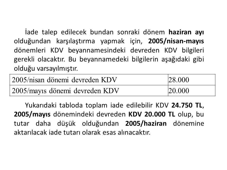İade talep edilecek bundan sonraki dönem haziran ayı olduğundan karşılaştırma yapmak için, 2005/nisan-mayıs dönemleri KDV beyannamesindeki devreden KD