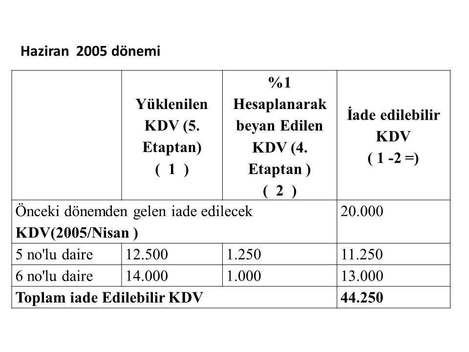 Yüklenilen KDV (5. Etaptan) ( 1 ) %1 Hesaplanarak beyan Edilen KDV (4. Etaptan ) ( 2 ) İade edilebilir KDV ( 1 -2 =) Önceki dönemden gelen iade edilec