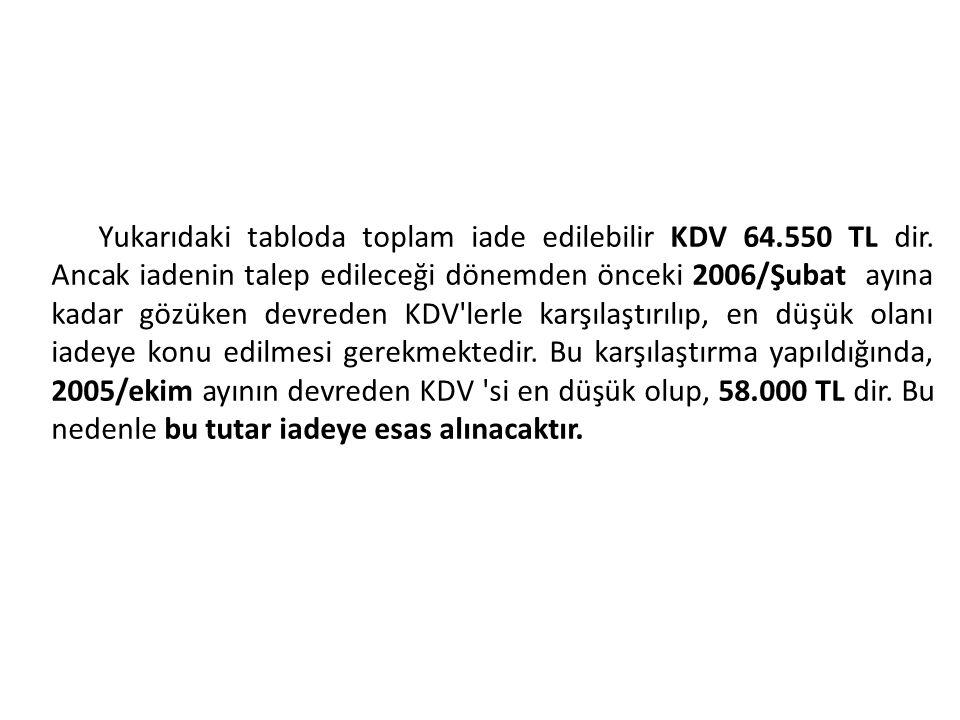 Yukarıdaki tabloda toplam iade edilebilir KDV 64.550 TL dir. Ancak iadenin talep edileceği dönemden önceki 2006/Şubat ayına kadar gözüken devreden KDV
